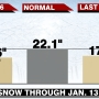 Snowfall totals for Green Bay
