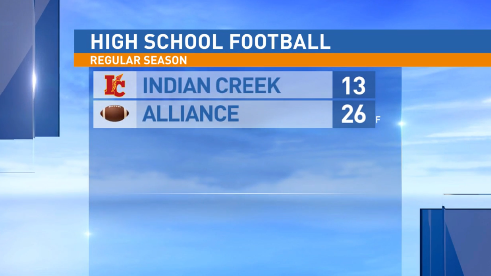 9.7.18 Highlights: Indian Creek at Alliance