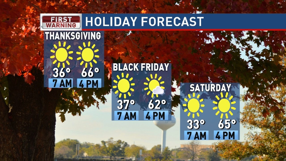 A mild holiday forecast