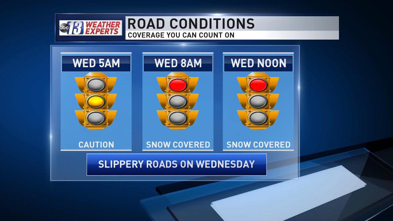 Slippery roads on Wednesday<p></p>