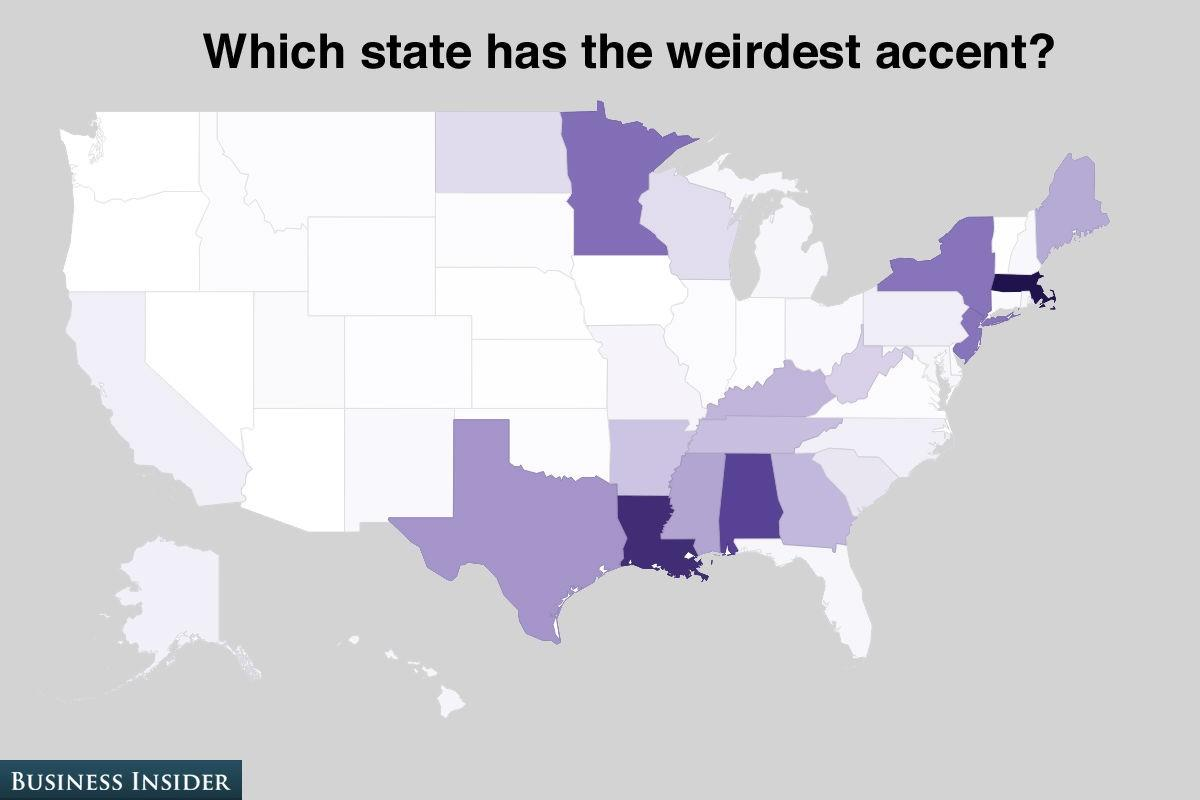 Massachusetts takes the vote for weirdest accent with 16% of the vote.