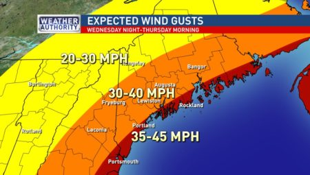 Wind Gusts (WGME)<p></p>