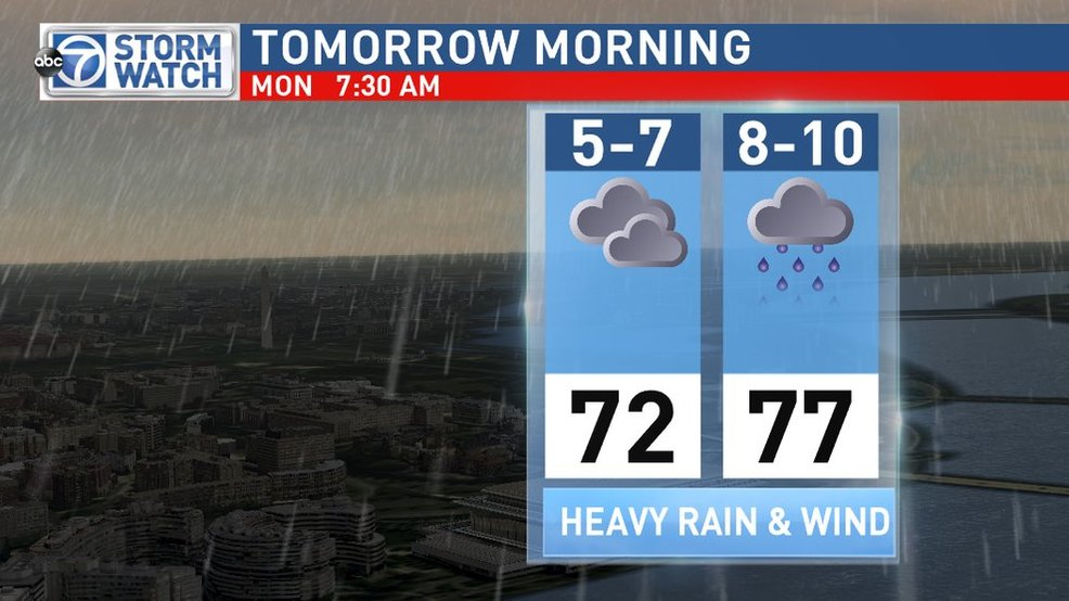 Windy & Soggy Start to Monday