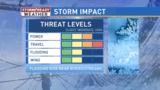 Weekend storm arriving: Ice amounts, timing out the worst, when it ends
