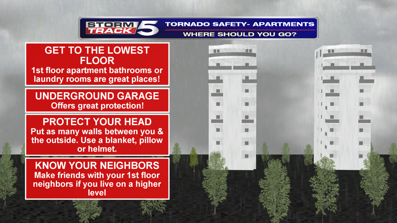 Tornado Safety for Apartments<p></p>