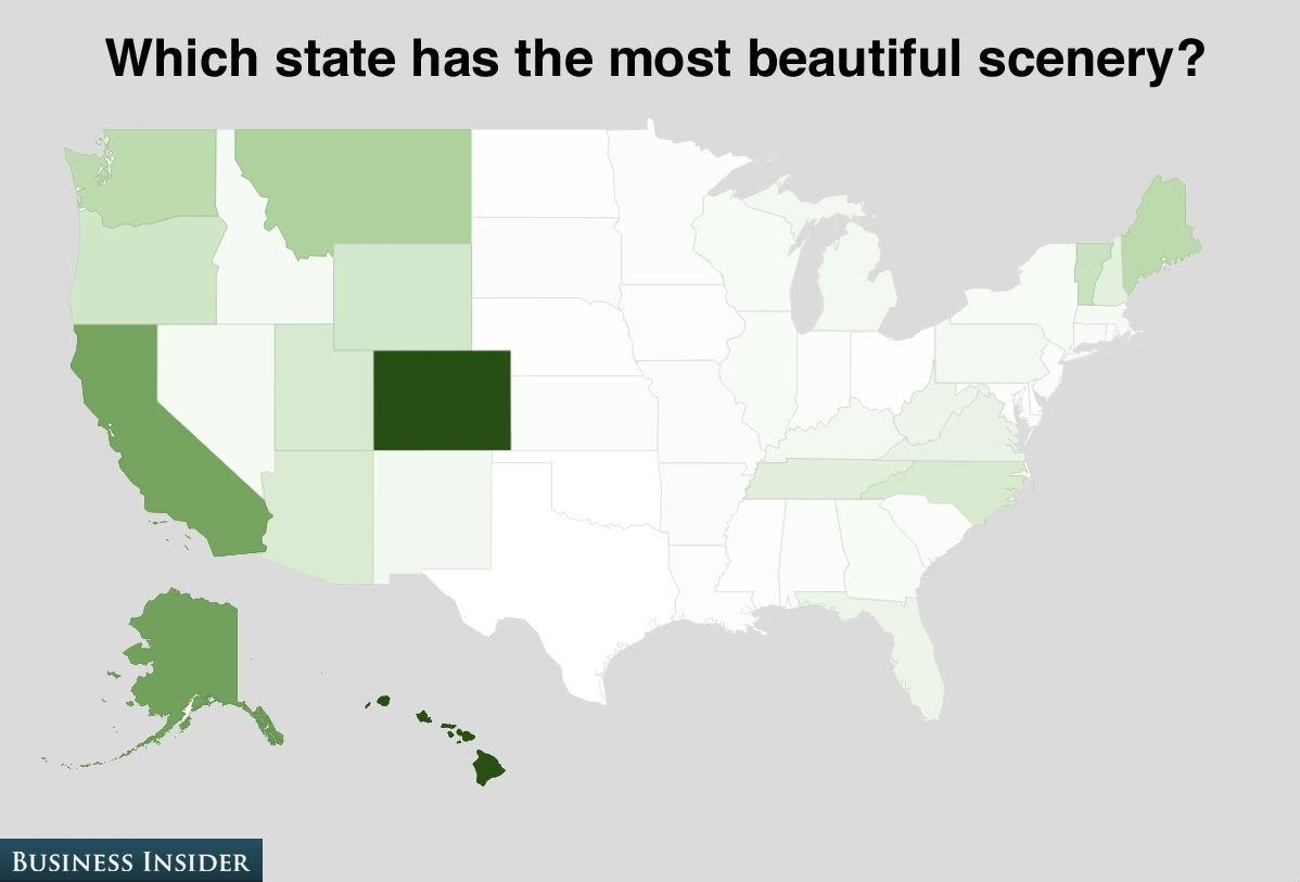 Colorado has the most beautiful scenery in the country, followed closely by Hawaii. Honorable mentions to Alaska, Montana and California.