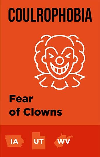 With Halloween right around the corner, some Americans might feel jumpy as the spooky holiday may bring upon their most irrational fears. And for Utahns... it's clowns. (Infographic: YourLocalSecurity.com)