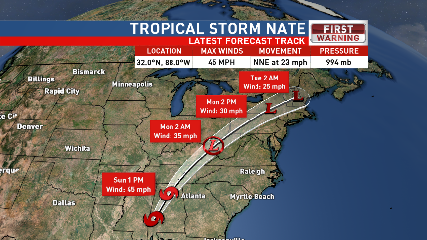 Tropical Storm Nate - Latest Track