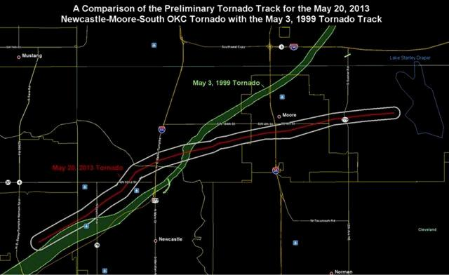 The tornado took an eerily similar path to the one from May 3, 1999.